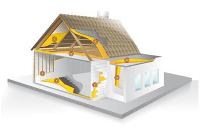 Aislamiento t rmico en la vivienda boproyecto - Aislamiento vivienda ...